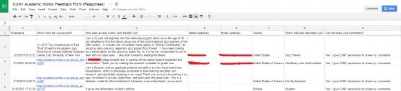 Screenshot of a Google Spreadsheet showing submissions using the feedback form linked from the PDF cover pages of documents in Digital Commons